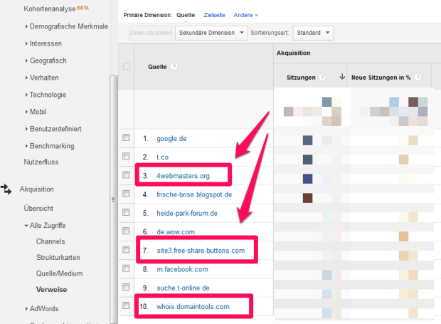 Verweis Spam in Google Analytics